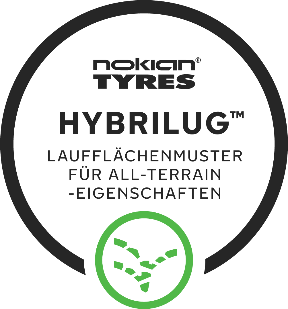 DIE NOKIAN HYBRILUG™- TECHNOLOGIE