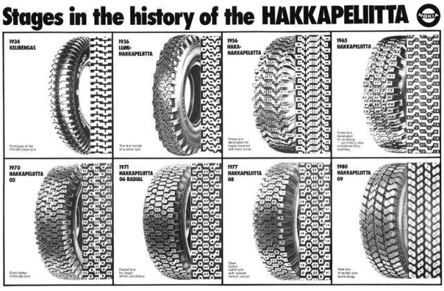 Шины Hakkapeliitta NR 09 всегда выпускались с соблюдением традиций. Появившиеся в 1980 году зимние шины были восьмыми шинами Hakkapeliitta в истории.