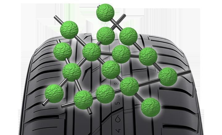 zLine Coral Silica tread compound