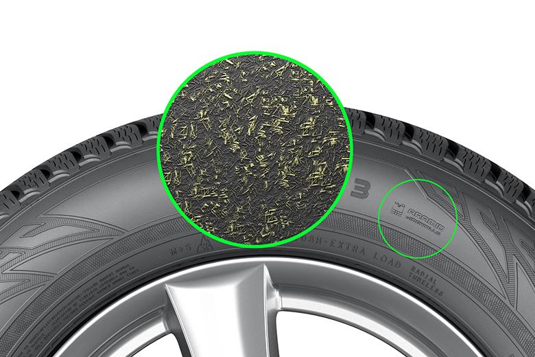 Nokian Tyres rozszerza wykorzystanie technologii Nokian Aramid Sidewall o opony zimowe do samochodów SUV